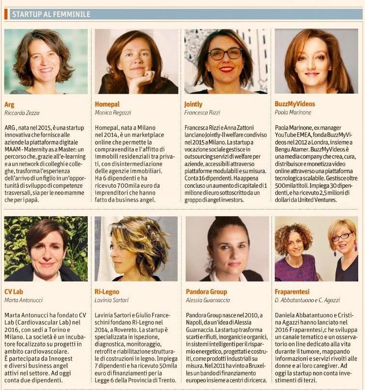 Startup al femminile e accesso ai fondi [Il Sole 24 Ore]